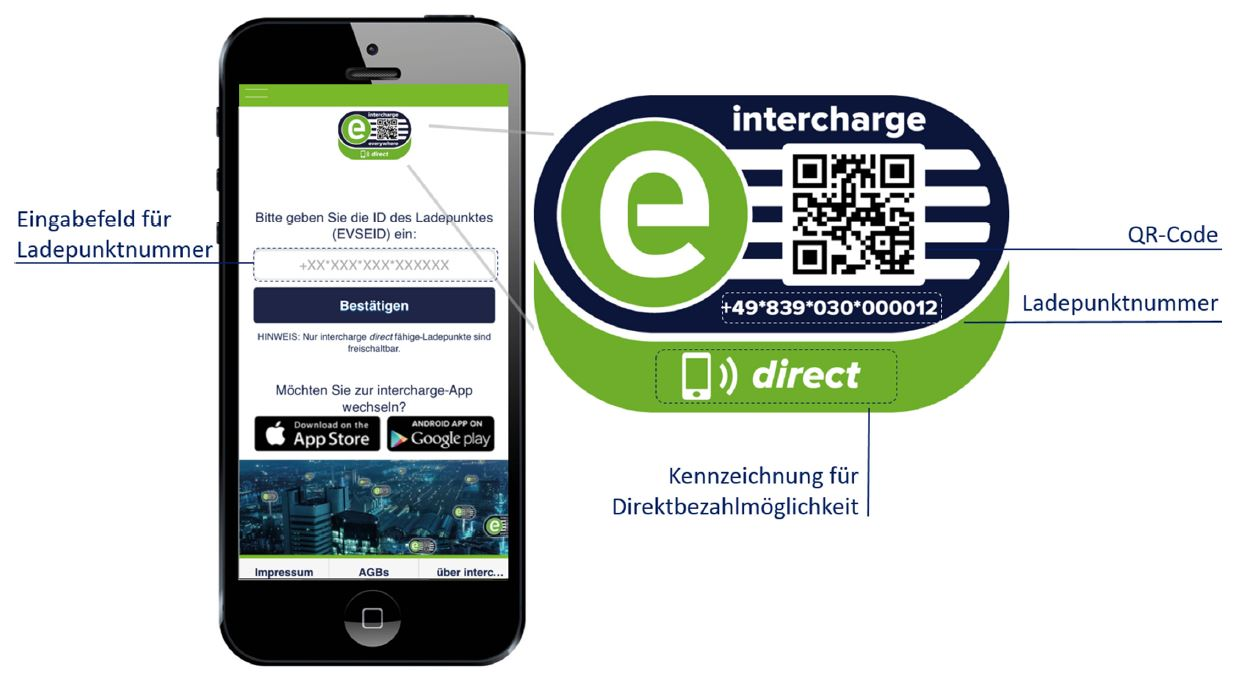 intercharge direct App